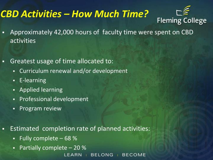 Cbd activities how much time