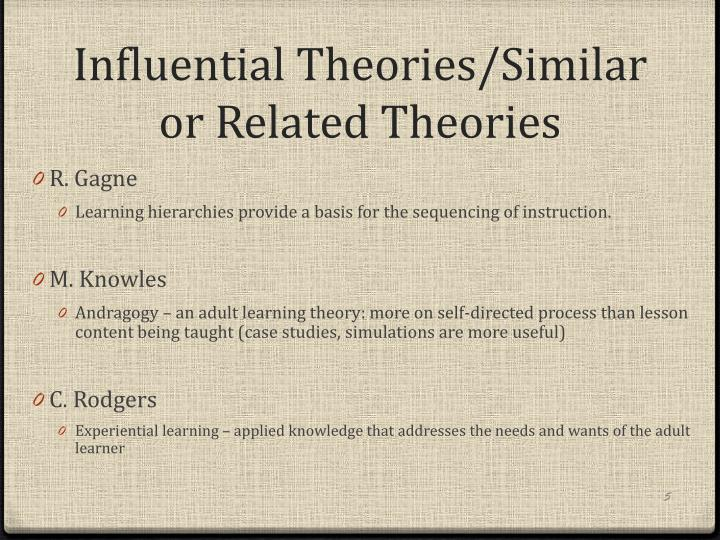 Influential Theories/Similar or Related Theories