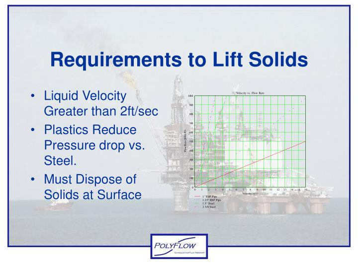 Requirements to Lift Solids