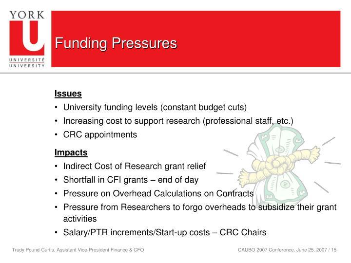 Funding Pressures