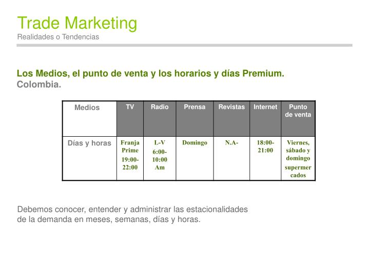 Los Medios, el punto de venta y los horarios y días Premium.