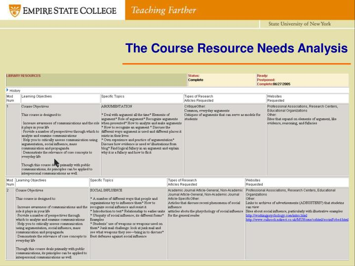 The Course Resource Needs Analysis
