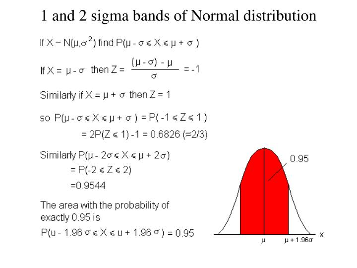 1 and 2 sigma bands of Normal distribution