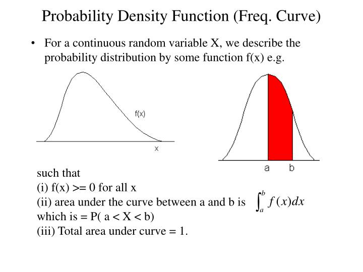 Probability Density Function (Freq. Curve)
