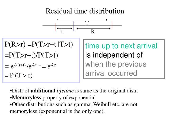 Residual time distribution