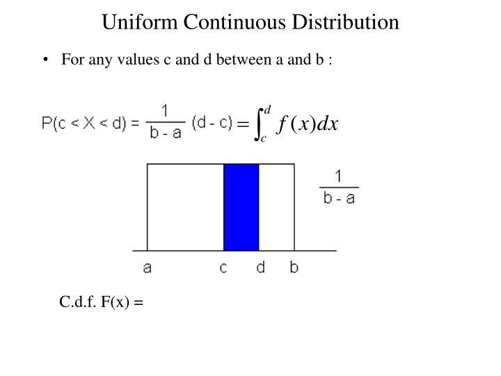 Uniform Continuous Distribution