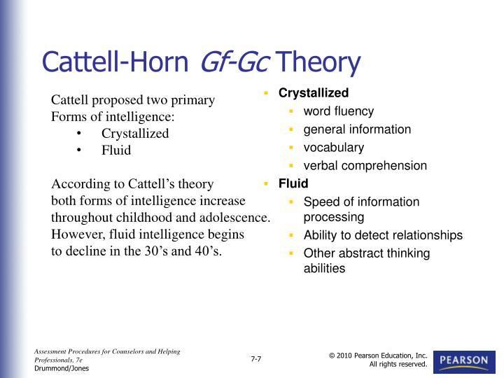 Cattell-Horn