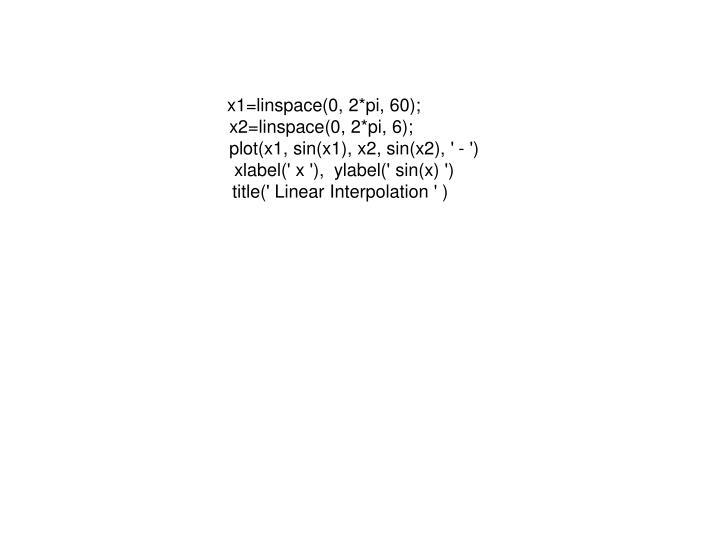 x1=linspace(0, 2*pi, 60);