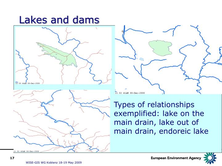 Types of relationships exemplified: lake on the main drain, lake out of main drain, endoreic lake