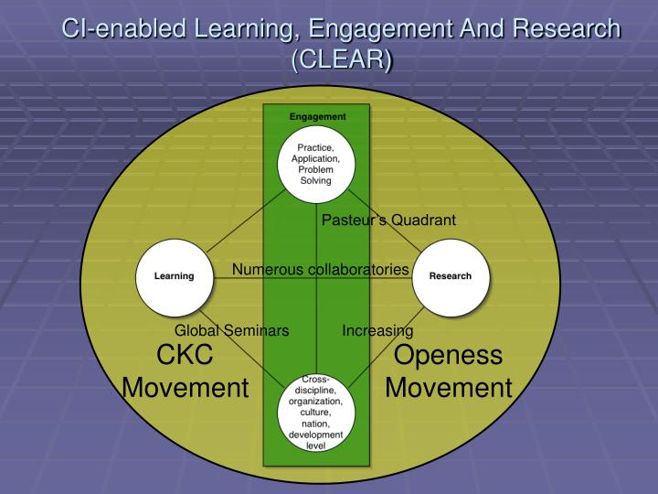 CI-enabled Learning, Engagement And Research (CLEAR)