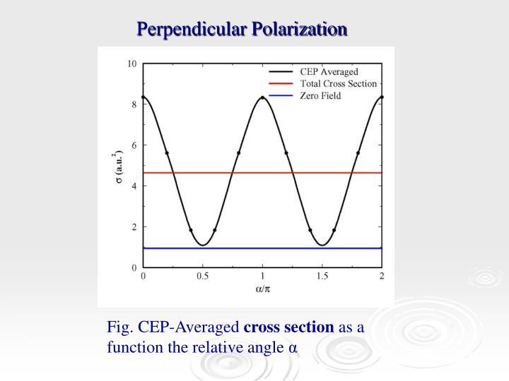 Perpendicular Polarization