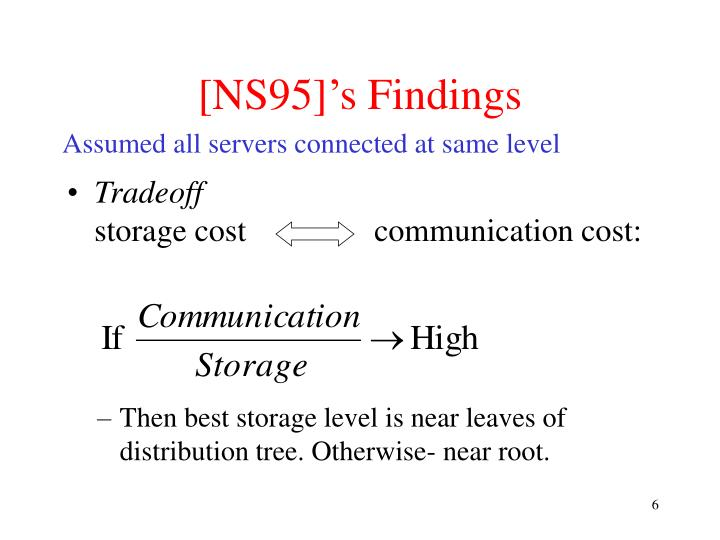 [NS95]'s Findings