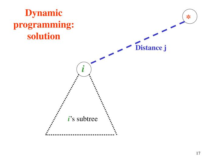 Dynamic programming: solution