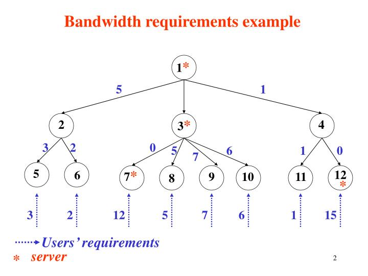 Bandwidth requirements example
