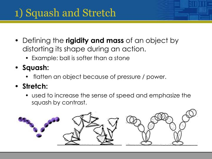 1) Squash and Stretch