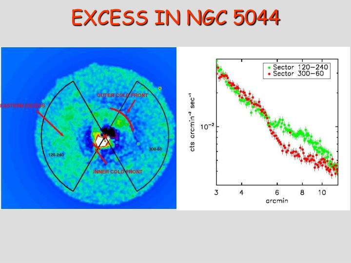 EXCESS IN NGC 5044
