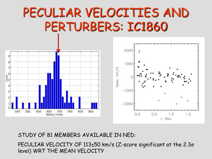 PECULIAR VELOCITIES AND PERTURBERS: IC1860