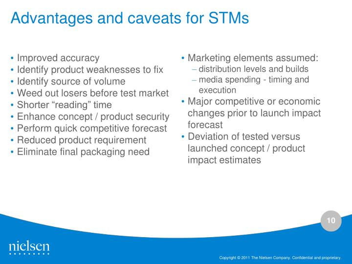 Advantages and caveats for STMs