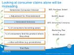 looking at consumer claims alone will be misleading