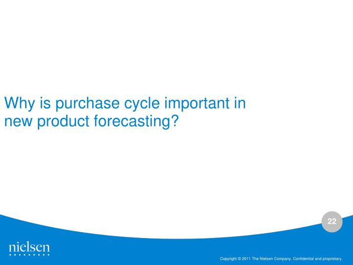 Why is purchase cycle important in