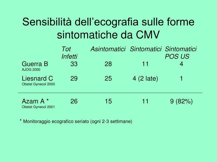 Sensibilità dell'ecografia sulle forme sintomatiche da CMV
