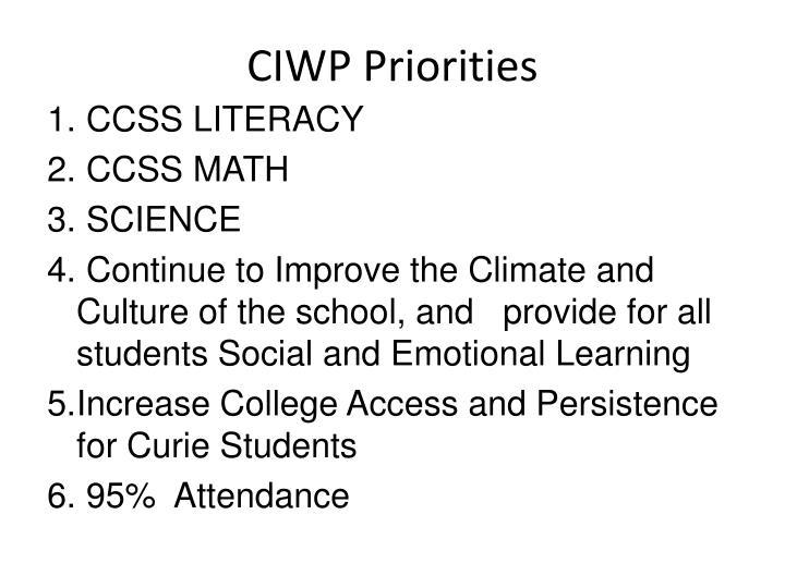 CIWP Priorities