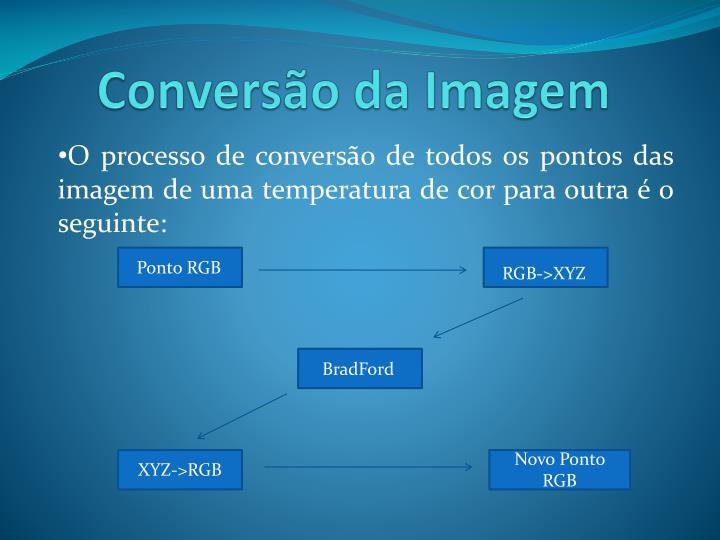 Conversão da Imagem