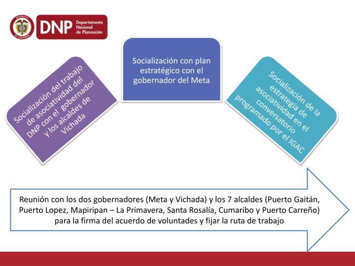 Reunión con los dos gobernadores (Meta y Vichada) y los 7 alcaldes (Puerto Gaitán, Puerto Lopez,