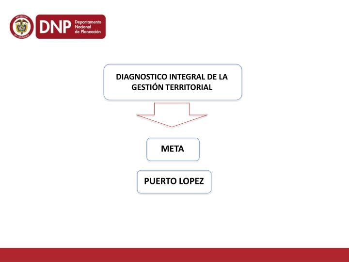 DIAGNOSTICO INTEGRAL DE LA GESTIÓN TERRITORIAL