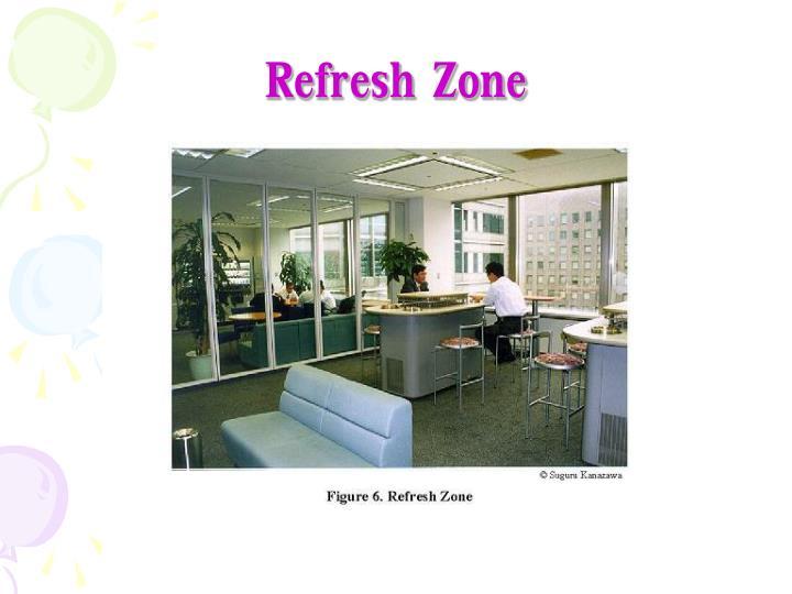 Refresh Zone