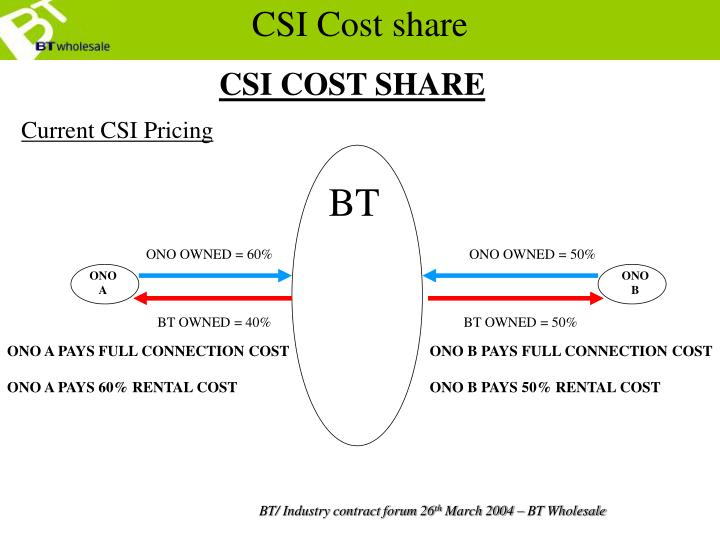 CSI COST SHARE