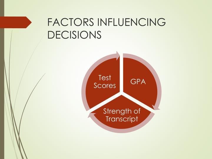 FACTORS INFLUENCING DECISIONS
