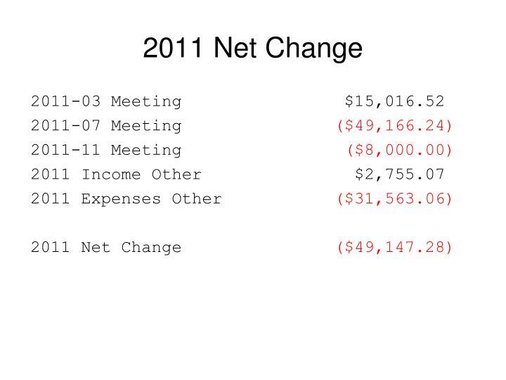 2011 Net Change