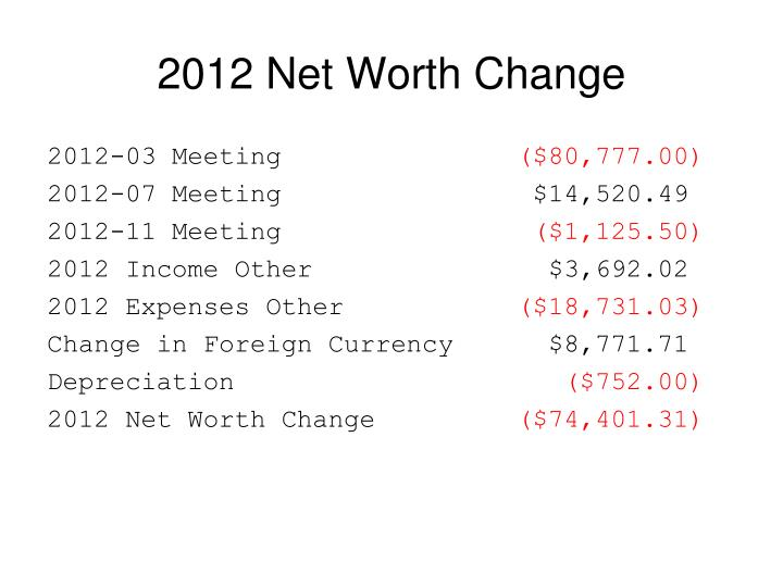 2012 Net Worth Change