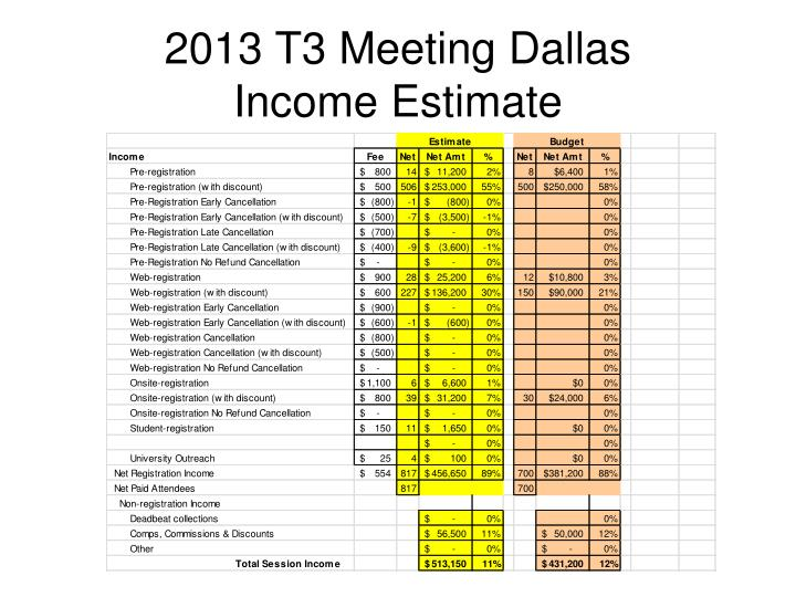 2013 T3 Meeting Dallas
