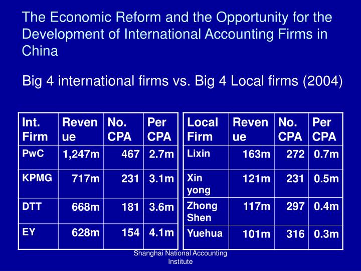 Big 4 international firms vs. Big 4 Local firms (2004)