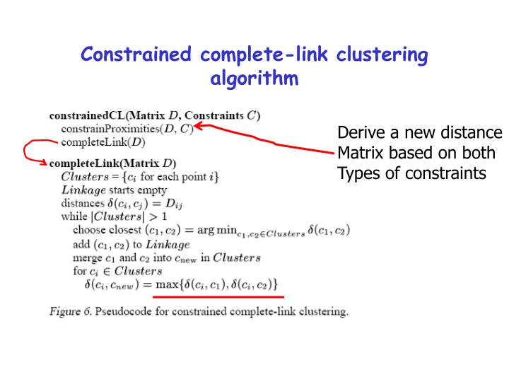 Constrained complete-link clustering algorithm