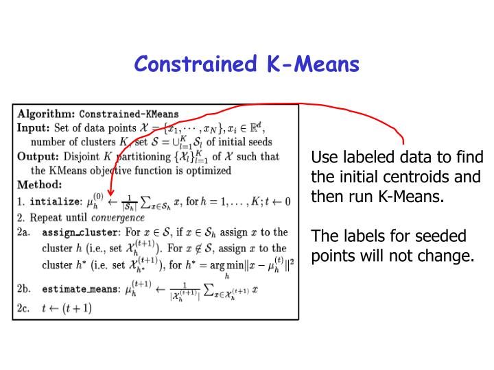 Constrained K-Means