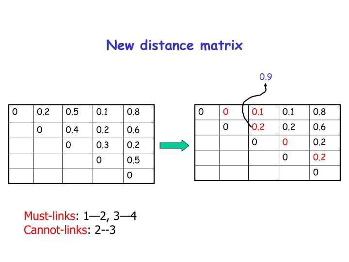 New distance matrix