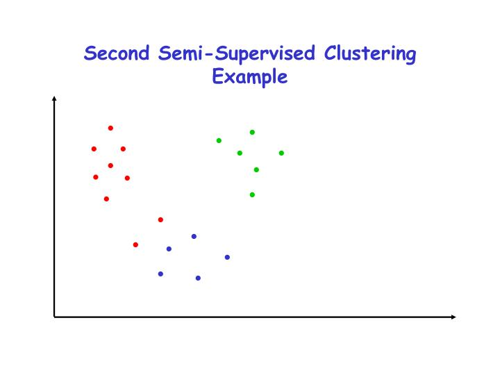 Second Semi-Supervised Clustering Example