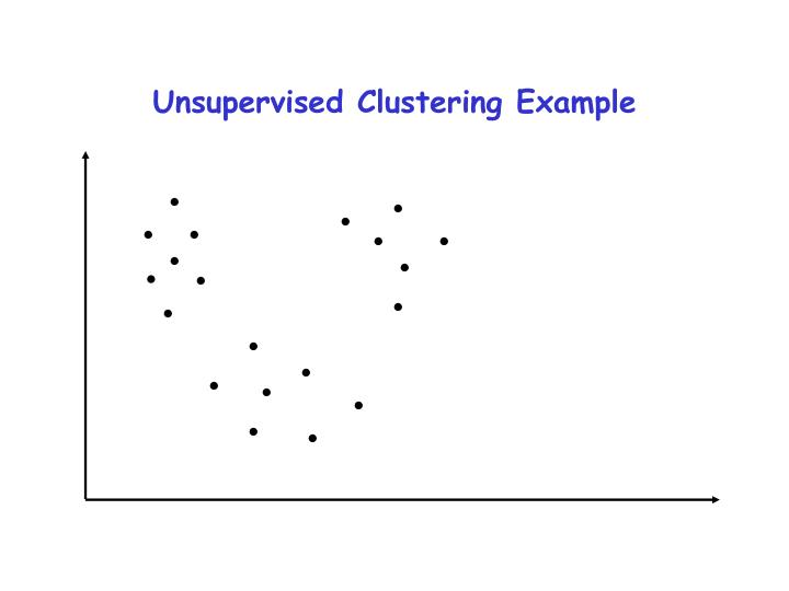 Unsupervised Clustering Example