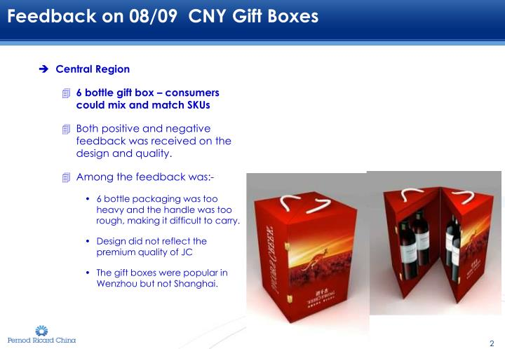 Feedback on 08/09  CNY Gift Boxes