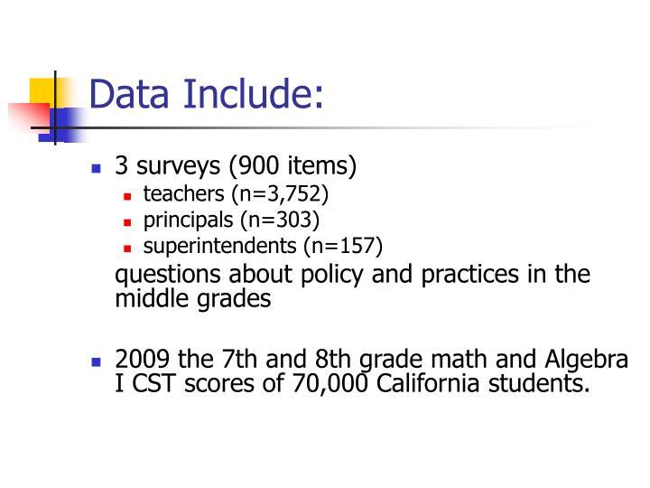Data Include: