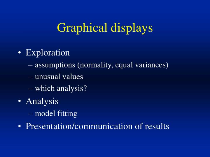 Graphical displays