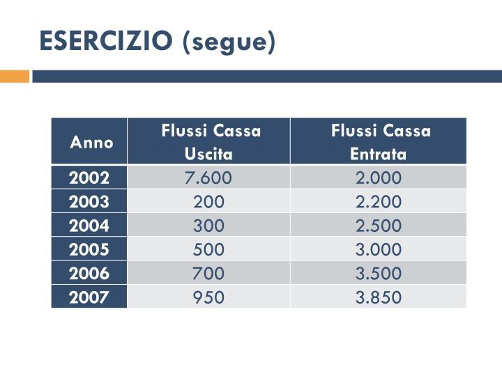 ESERCIZIO (segue)
