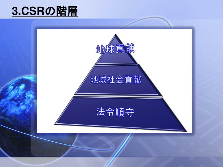 3.CSR