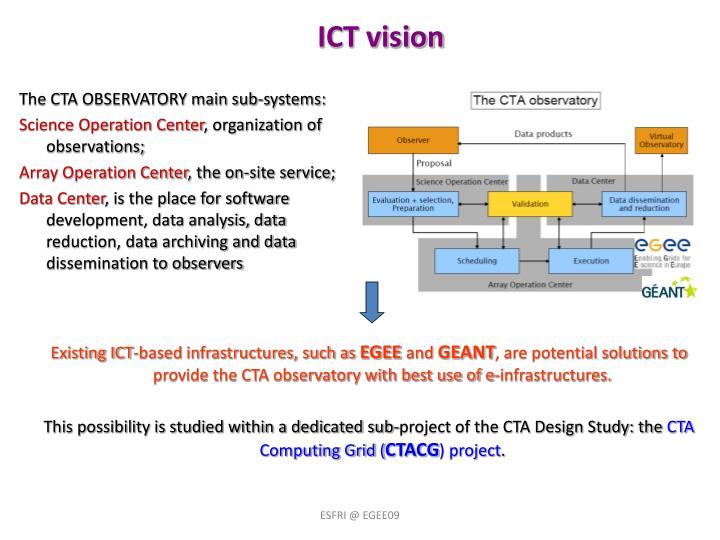 ICT vision