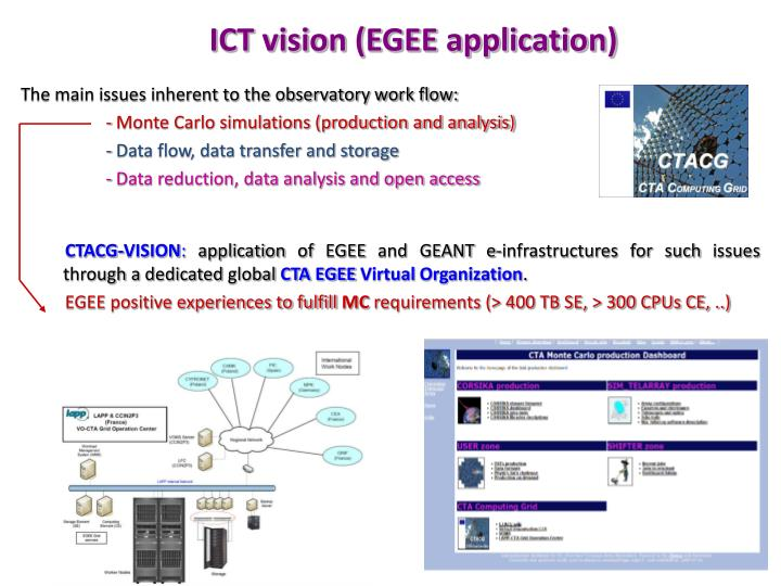 ICT vision (EGEE application)