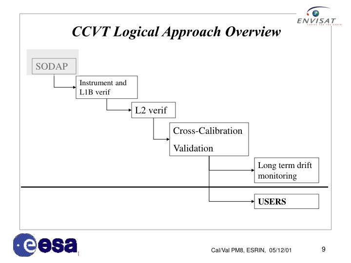 CCVT Logical Approach Overview