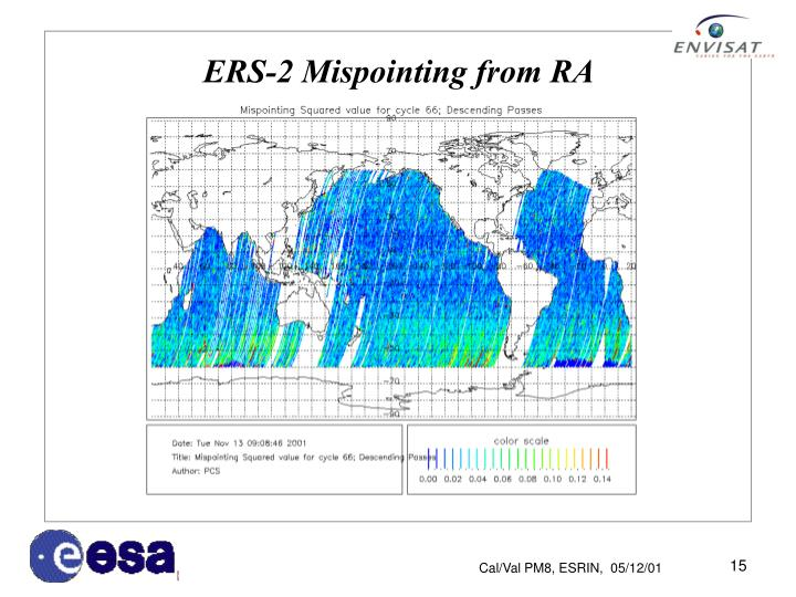 ERS-2 Mispointing from RA